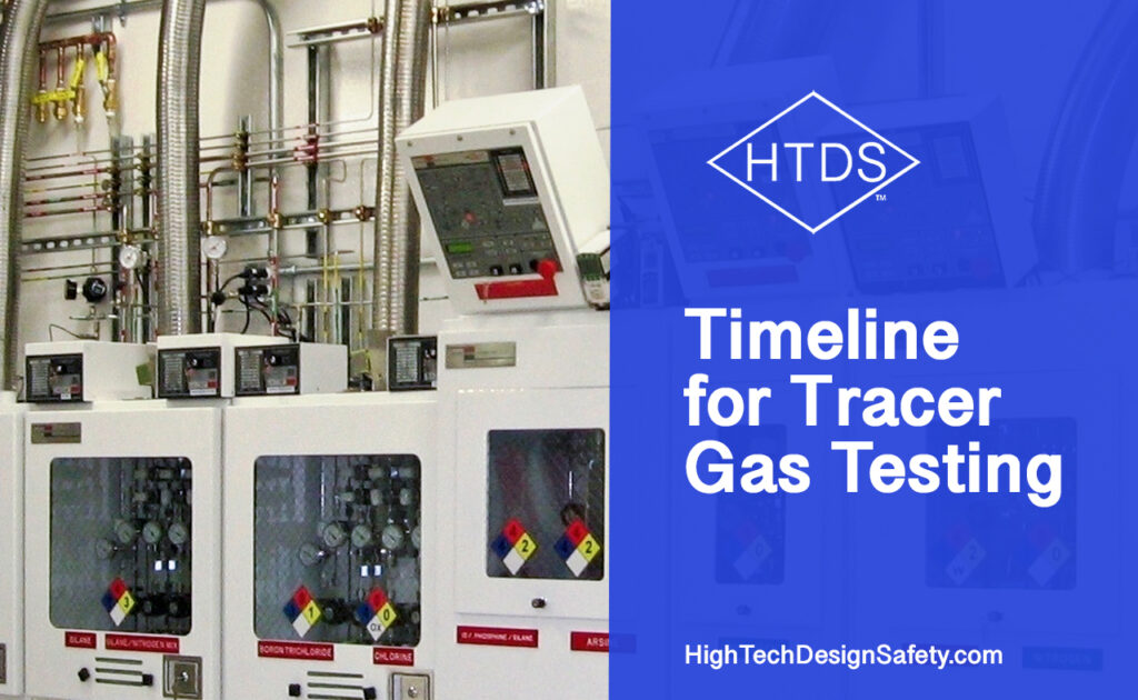 Timeline for Tracer Gas Testing